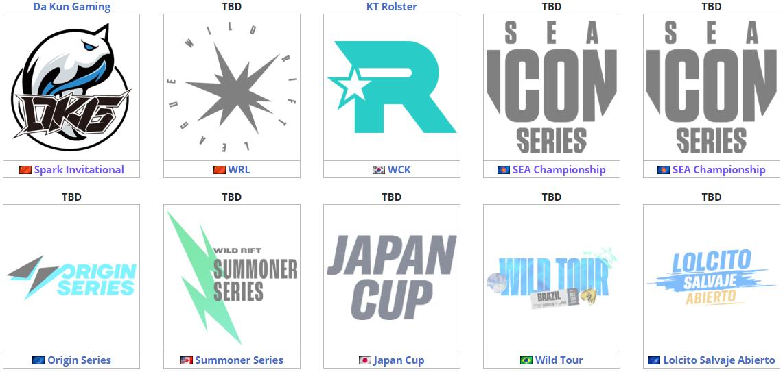 10 đại diện tham dự Horizon Cup đều đến từ các giải vô địch khu vực.