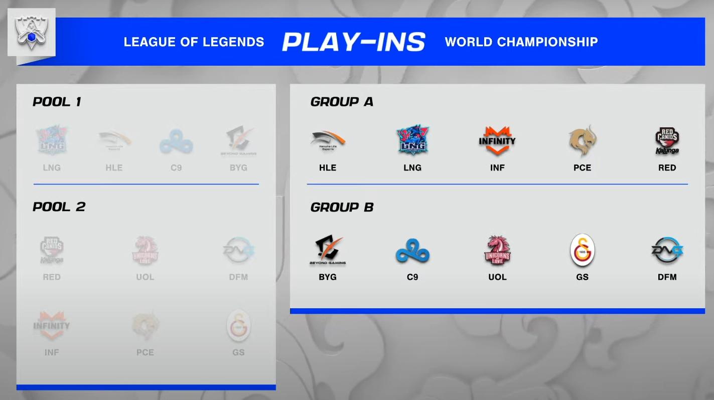 2 bảng đấu của vòng khởi động (play-in) của CKTG 2021.