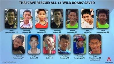 Các thành viên đội bóng nhí Thái Lan
