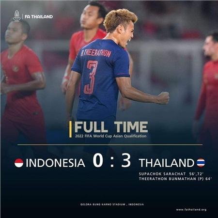 ĐT Thái Lan vừa có chiến thắng 3-0 trước ĐT Indonesia ngay trên sân khách. Với chiến thắng này, ĐT Thái Lan vươn lên ngôi đầu bảng G với 4 điểm sau 2 trận.