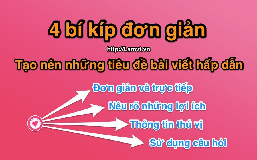 5 bí kíp để tạo một CV đơn giản 1