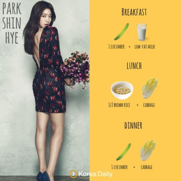 Nhiều người đẹp Hàn chuộng dùng dưa chuột để ăn kiêng vì không những đẹp da mà còn bổ sung nước, chất khoáng, dưỡng chất có lợi cho cơ thể. Thực đơn của Park Shin Hye là hình mẫu của phương pháp giảm cân này, với bữa sáng và bữa tối đều có dưa chuột trên bàn ăn. Ngoài ra Park Shin Hye còn uống sữa không béo, không đường vào bữa sáng, và ăn bắp cải vào trưa, tối.