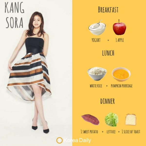 Thực đơn của Kang Sora được chuyên gia dinh dưỡng khen là giảm cân lành mạnh, không khiến dạ dày bị bỏ đói, và sức khỏe thì bị ảnh hưởng. Cụ thể nữ diễn viên sẽ ăn sữa chua Hy Lạp và 1 quả táo vào buổi sáng, buổi trưa ăn gạo trắng thêm cháo bí đỏ, buổi tối dùng khoai lang, rau diếp và 1 lát bánh mì là vừa no bụng.