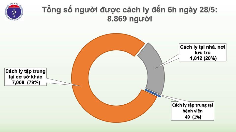 42 ngày không có ca mắc COVID-19 ở cộng đồng, 17 bệnh nhân đang điều trị đủ điều kiện khỏi bệnh 1